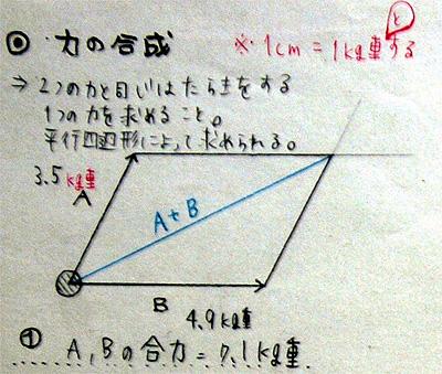 実習 力の合成/中3物理2001/ta...