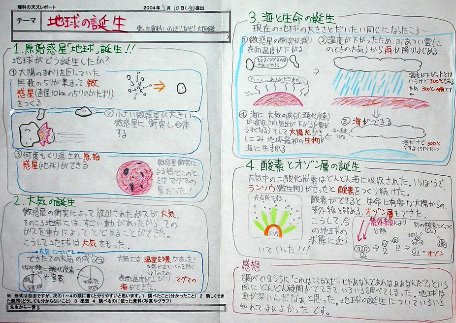 レポート 書き方 見本 - Bing