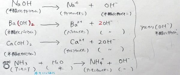 アンモニア 電離 式