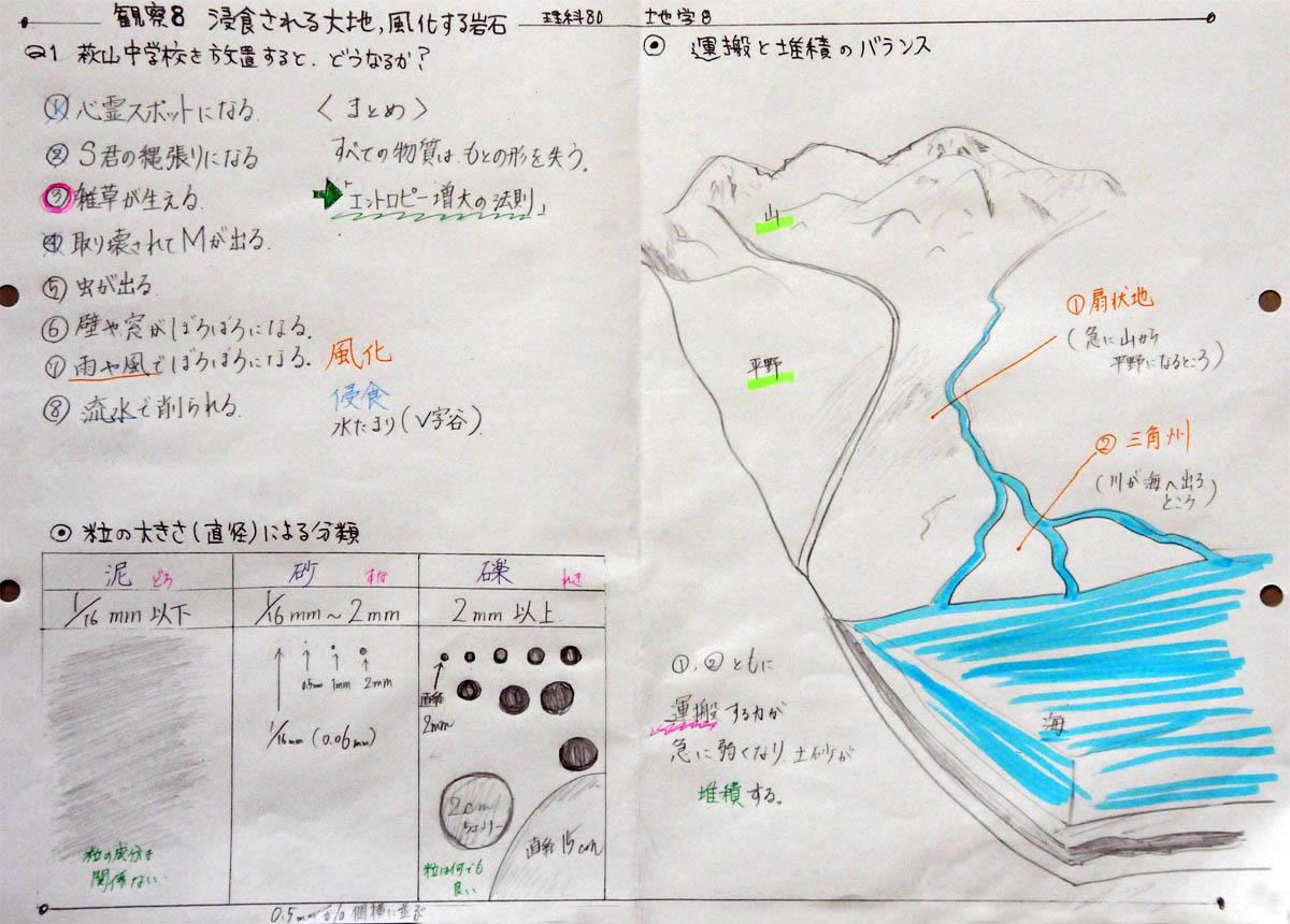 ... 理科『地学』/takaの授業記録 : 中学の理科 : 中学